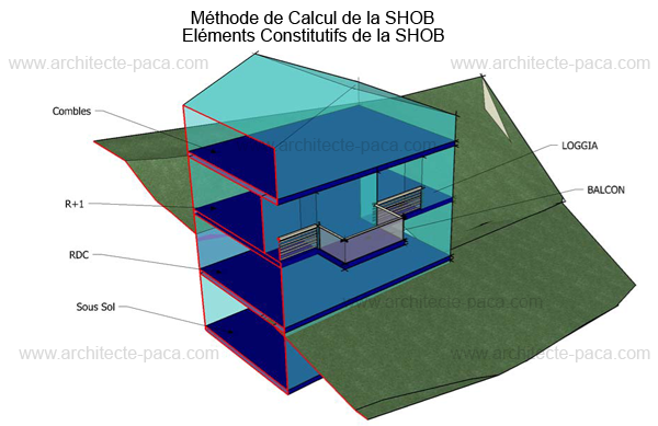 surface shob comment calculer la shob shob article r112 2 code urbanisme aide et exemple de. Black Bedroom Furniture Sets. Home Design Ideas