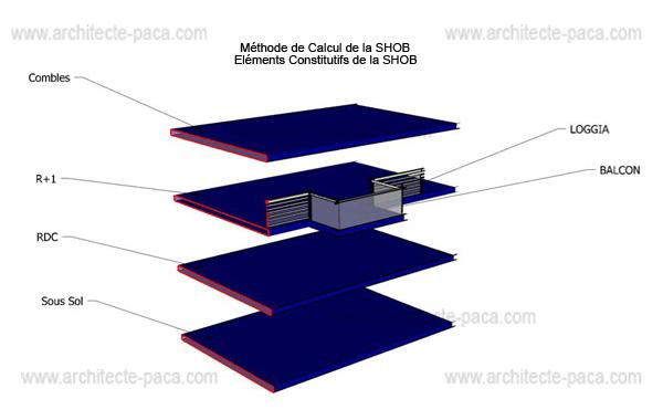 surface shob comment calculer la shob shob article r112. Black Bedroom Furniture Sets. Home Design Ideas