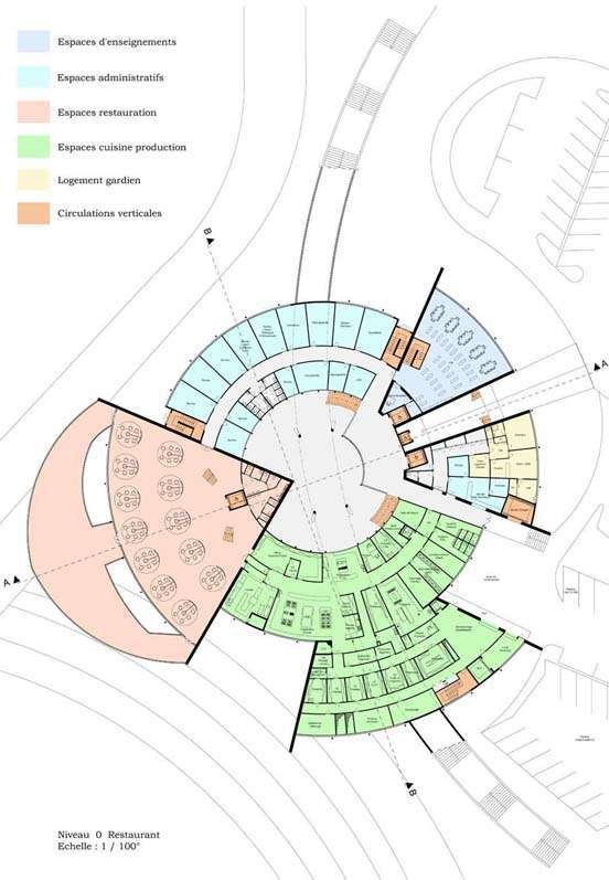 pdf architect gratuit ou payant