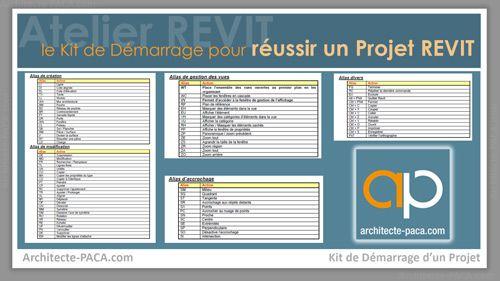 Raccourcis clavier REVIT base
